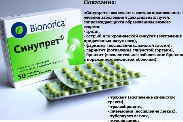 Синупрет при аденоидах