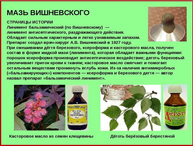 Мазь вишневского при аденоидах