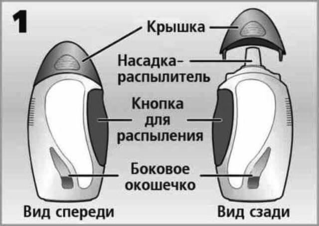 Авамис инструкция